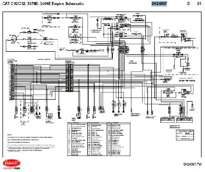Caterpillar C10 / C12, 3176B, 3406E Engine Wiring Diagram