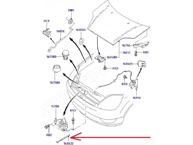 Cięgno-rączka-uchwyt otwierania maski-pokrywy przedniej