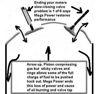 End motor valves tapping. Add this and just drive to end