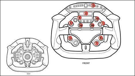 Indycar Engine Diagram Rally Engine Diagram Wiring Diagram