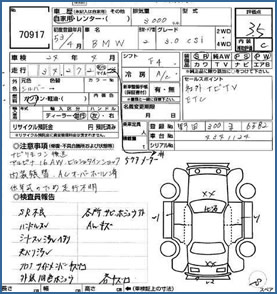 How to Read Auction Sheets in Japan, Japan Auto Reports