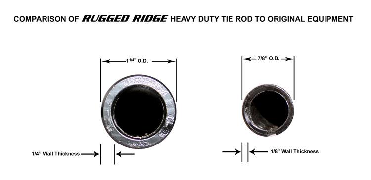 Rugged Ridge Heavy Duty Tie Rods & Crossover Conversion Kit