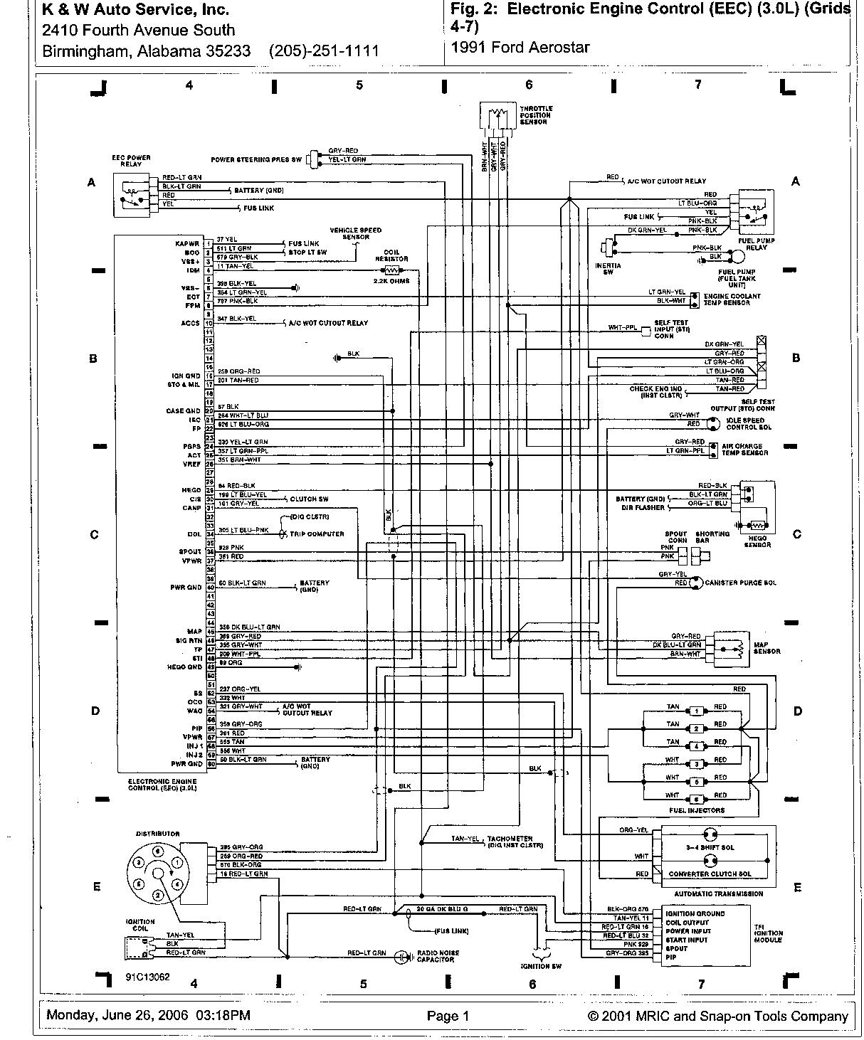 1996 fleetwood motorhome wiring diagram 7 plug diagrams ignition