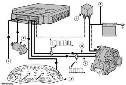 Sistema de Carga Inteligente Automotriz Smart Charge