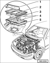 Volkswagen Jetta, Golf, GTI Service Manual (1999-2005