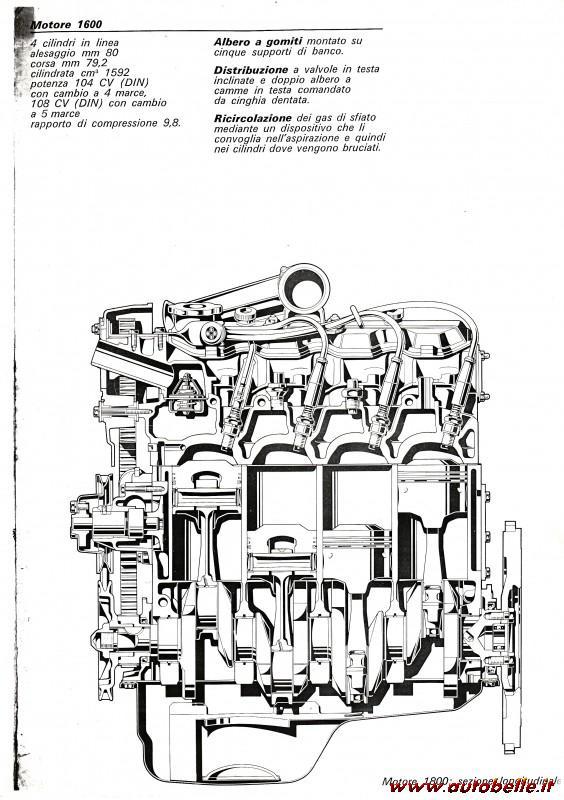Vendo Per Fiat 124 Sport Spider 1600 motore nuovo con im