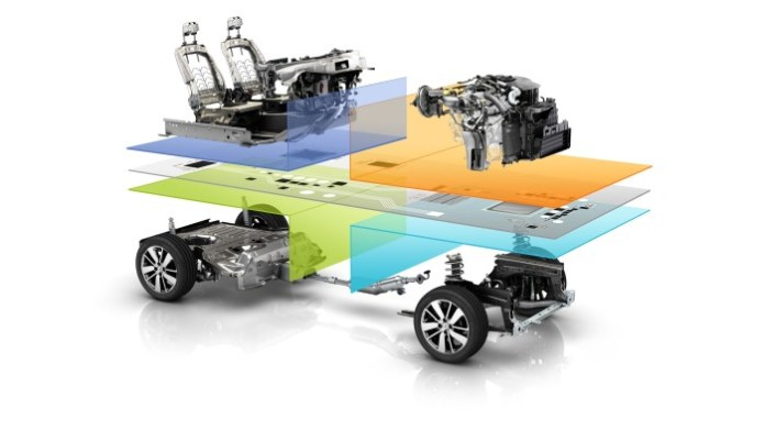 Renault-Nissan global Common Module Family architecture (2)