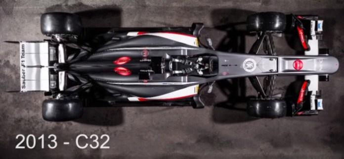Evolution of F1 Race Cars since 1993 - Sauber F1 Team