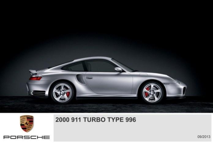 Porsche 911 Turbo Generations (5)