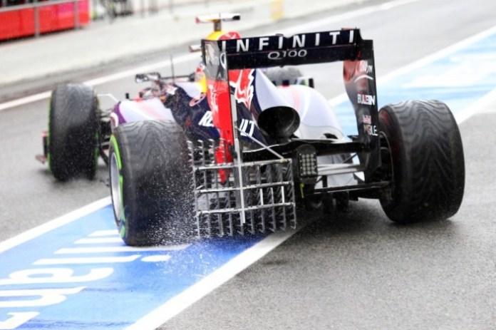 Red Bull Testing