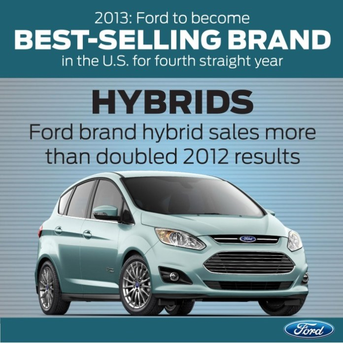 Ford Sales 2013 (5)