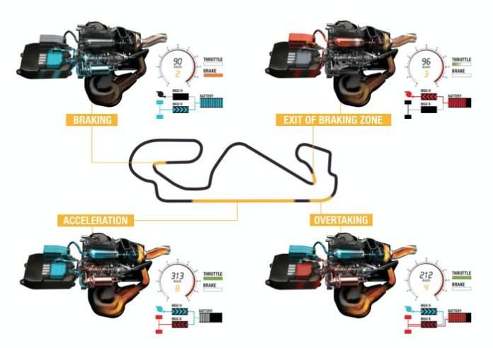 Renault F1 Energy (7)