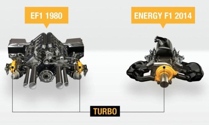 Renault F1 Energy (8)