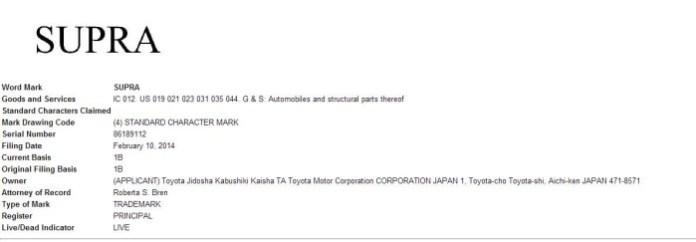 Toyota Supra Trademark filing