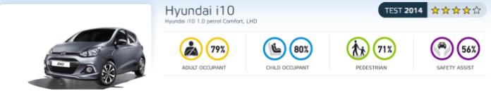 2014 hyundai i10 euroncap
