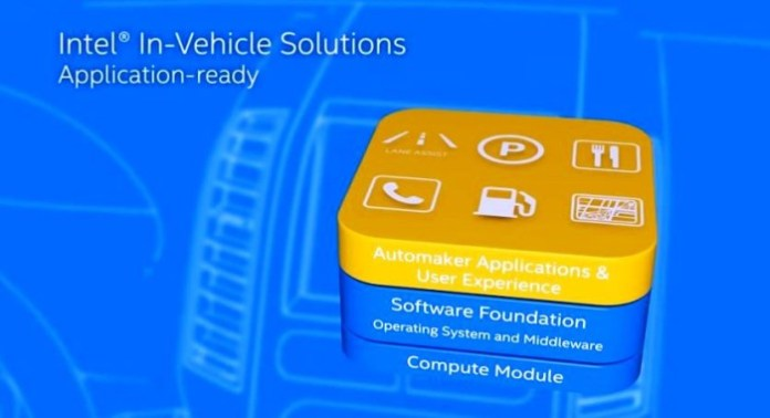 Animation Intel In-Vehicle Solutions