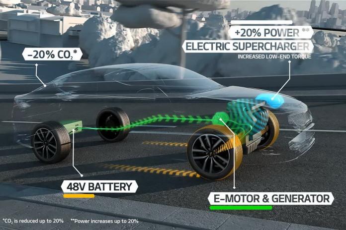 Kia Optima T-Hybrid Concept (1)