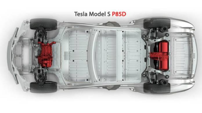 Telsa-Dual-Motor-P85D-sm