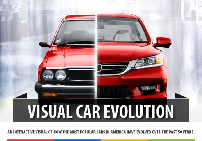 visual_car_evolution1