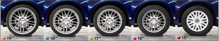 effects-of-upsized-wheels-and-tires-tested-wheelsizes-678-photo-568639-s-original