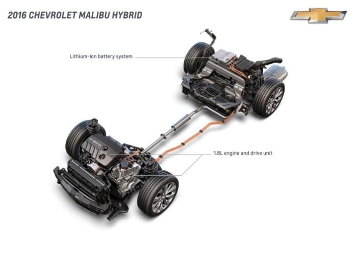 2016 Chevrolet Malibu Hybrid (1)