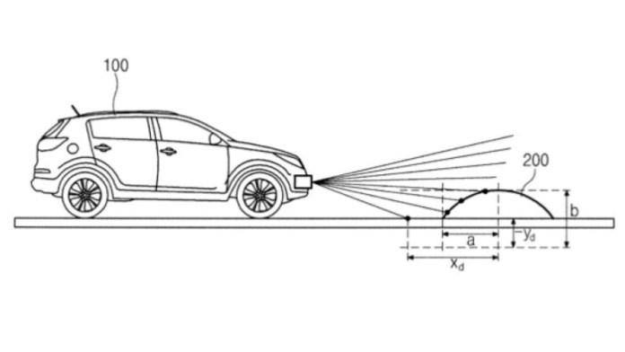 Hyundai-speed-bump-patent