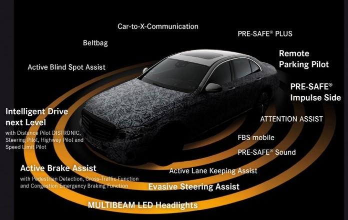 E-Class technologies (1)
