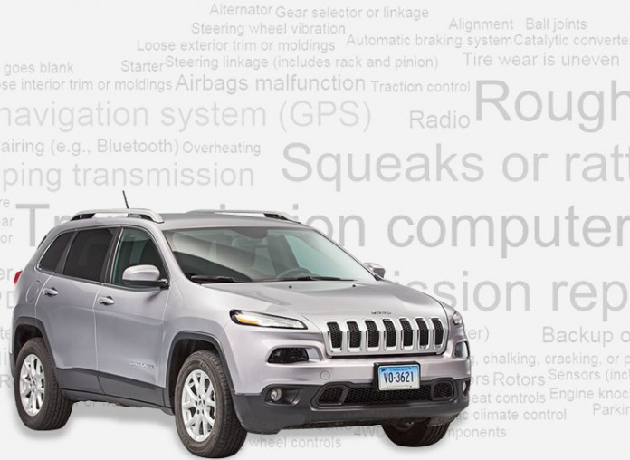 CR-Cars-II-Cherokee-Word-Cloud-10-15