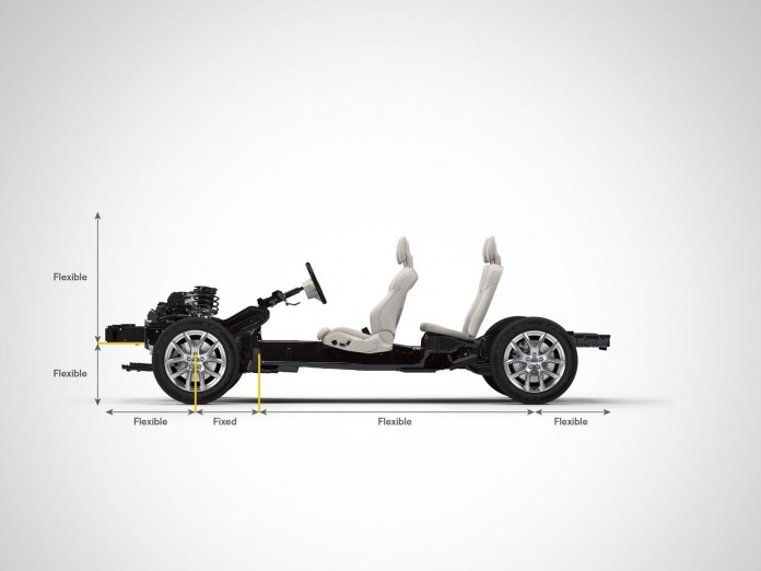 Volvo Compact Modular Architecture (CMA) platform (1)
