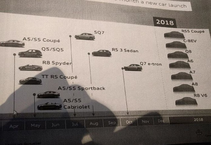 exciting-new-audis-coming-in-2016-sq7-q5-sq5-a5-coupe-and-cabriolet-104940_1