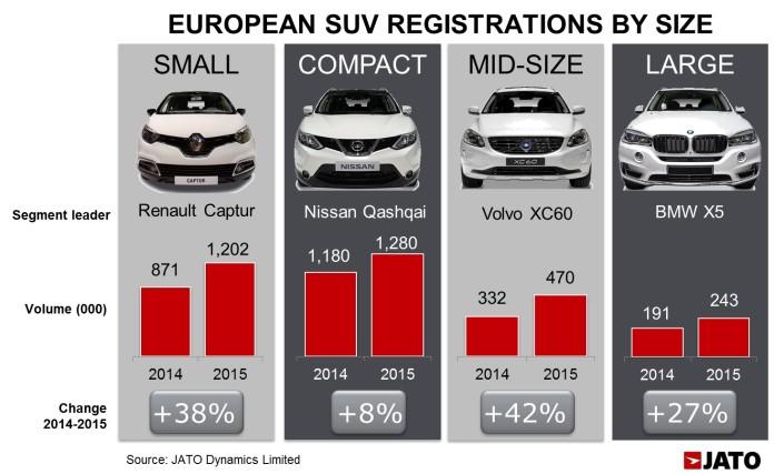 jato segment sales 2015 (2)