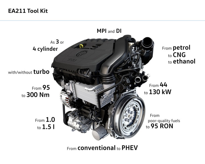 VW_1.5_TSI_engine_03
