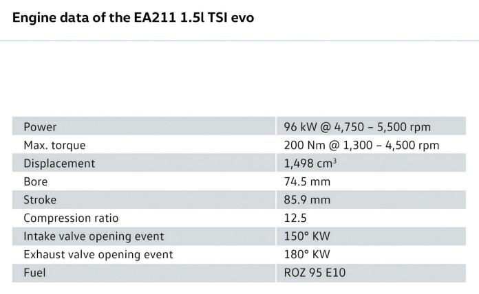 VW_1.5_TSI_engine_04