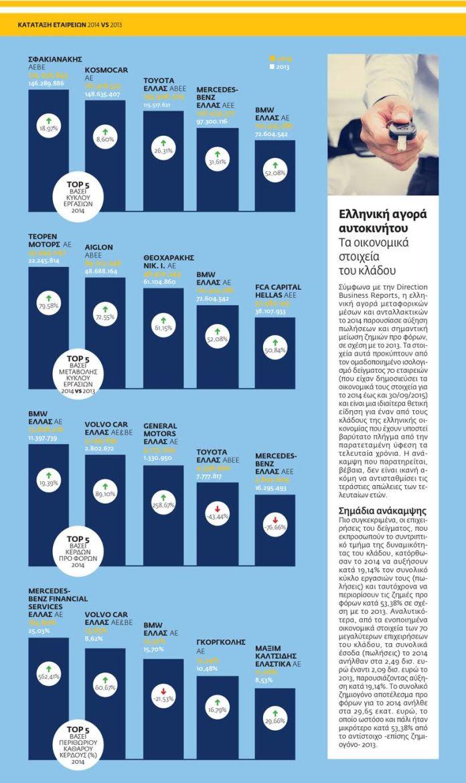 bUSINESSNEWS REPORT (3)