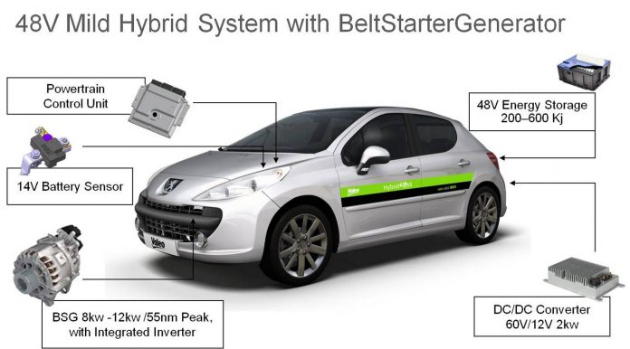 hybrid4all-image