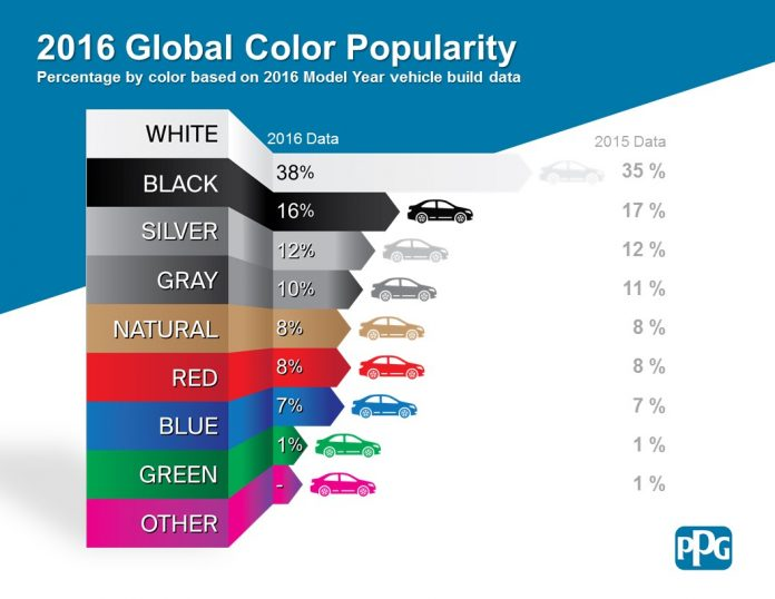 2016-global-color