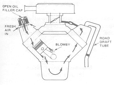 1961 Chevrolet Apache 10 Pickup Technical Mechanical