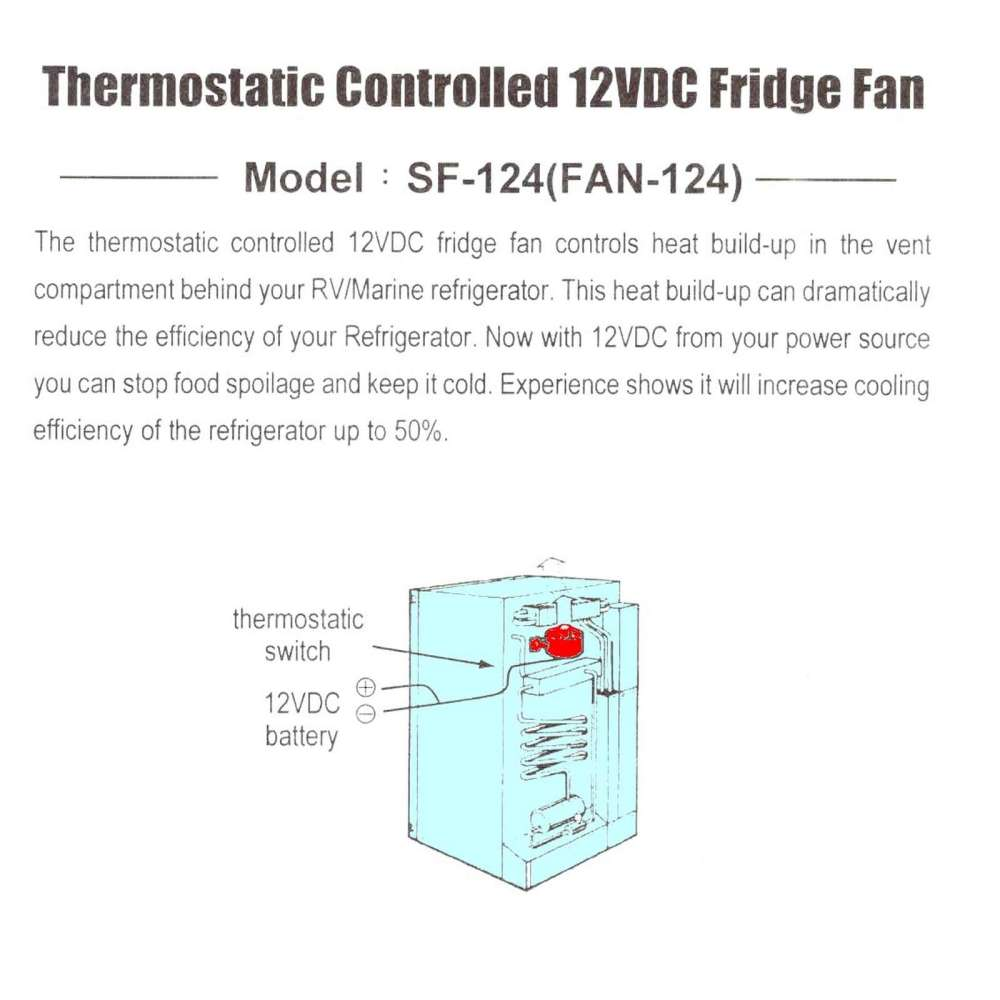 medium resolution of wiring diagram 12v caravan fridge wiring diagram expert wiring diagram 12v caravan fridge