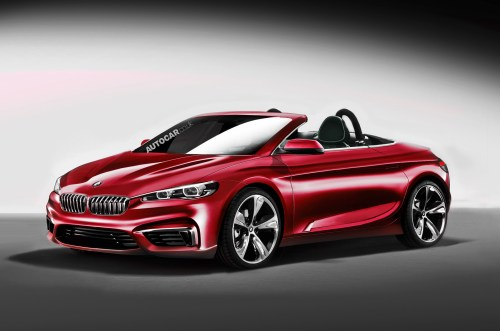 small resolution of bmw z2 roadster plotted