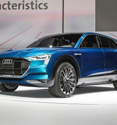 audi q6 e tron quattro confirmed for production [ 1600 x 1066 Pixel ]