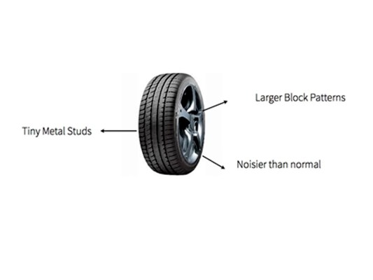 The winter tyres