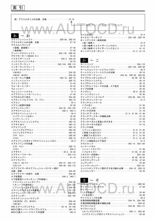 Fuso Workshop Manual. Japan