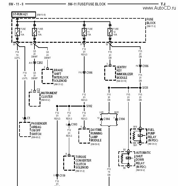 Сервисные мануалы по ремонту авто концерна Chrysler 1997