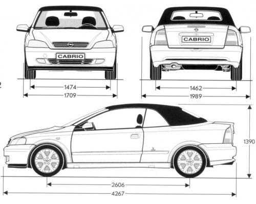 Opel Astra G Cabrio • Dane techniczne • AutoCentrum.pl