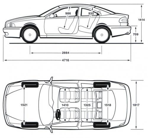 Volvo C70 I Coupe • Dane techniczne • AutoCentrum.pl
