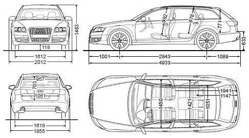 Audi A6 C6 Avant • Dane techniczne • AutoCentrum.pl