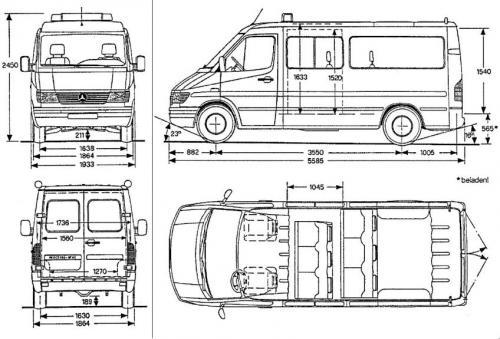 Mercedes Sprinter I • Dane techniczne • AutoCentrum.pl