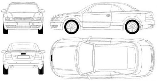 Audi A4 B6 Cabrio • Dane techniczne • AutoCentrum.pl