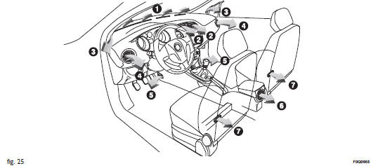Fiat Bravo: Impianto di riscaldamento/climatizzazione