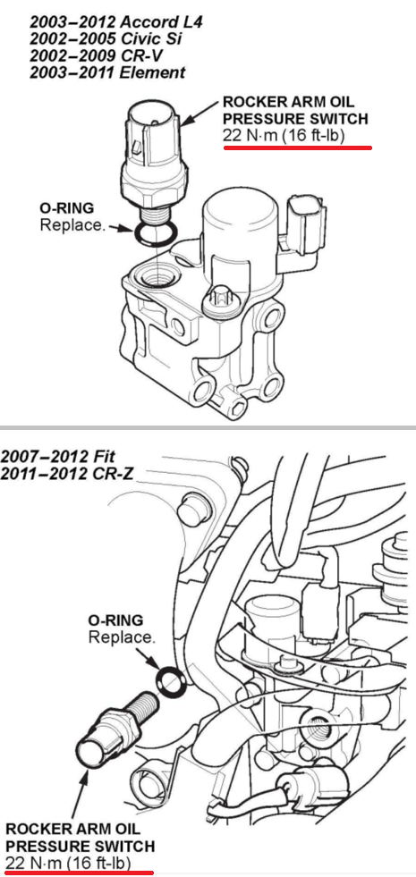 P2647 HONDA: Code Meaning, Causes, Symptoms, & Tech Notes